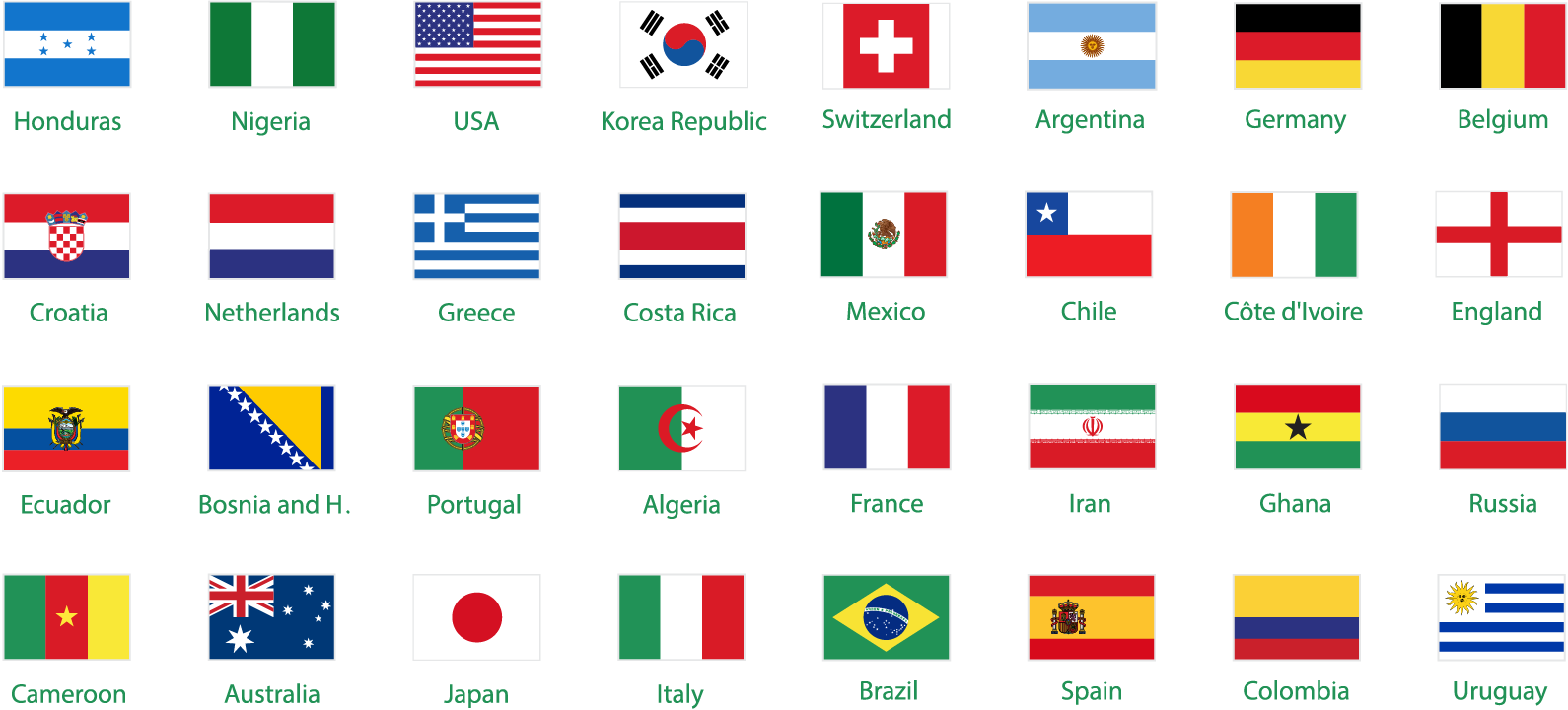 All The Countries In The World Flags Images 0 Wallpaper